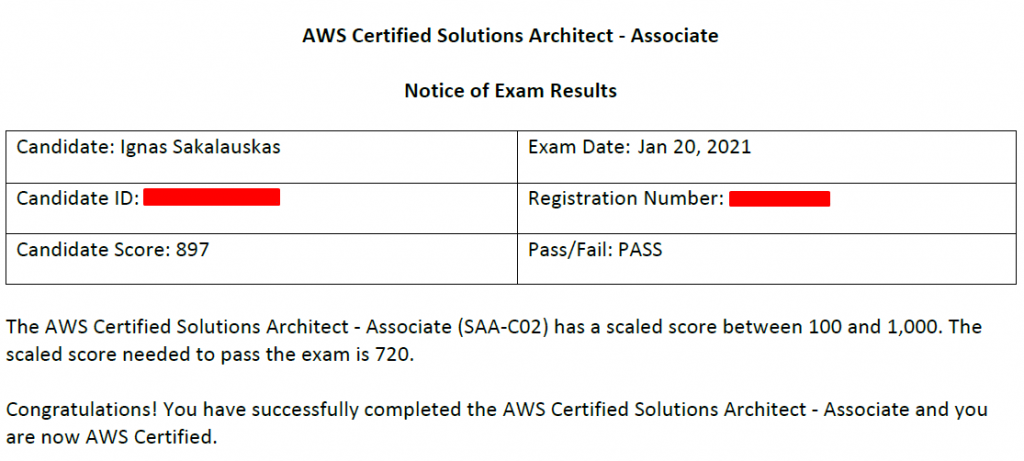 AWS CSAA exam results